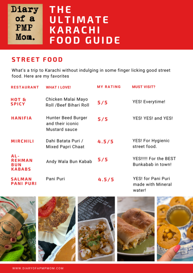 Karachi Food Guide by The PMP Mom2