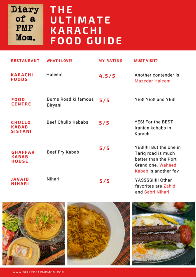 Karachi Food Guide by The PMP Mom3
