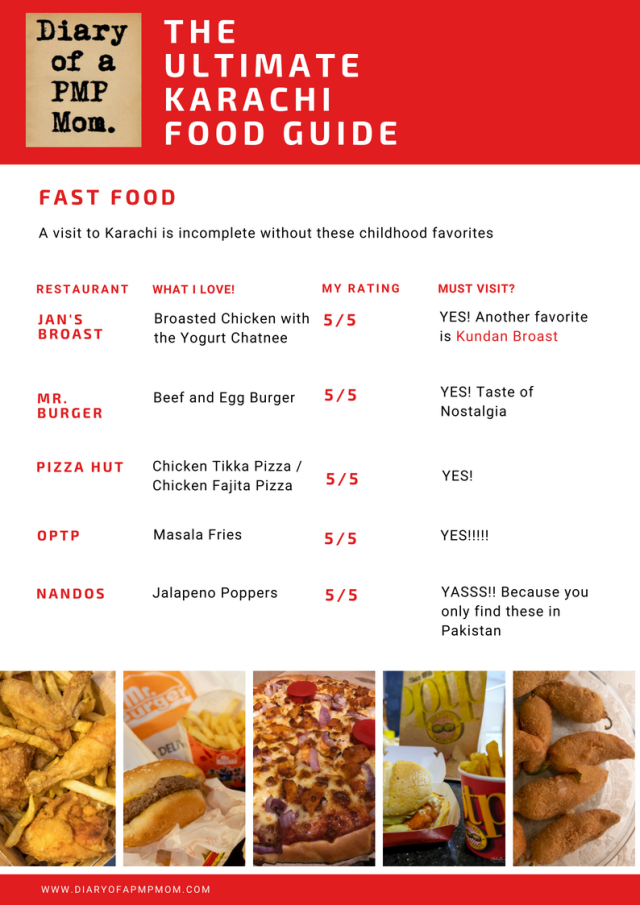 Karachi Food Guide by The PMP Mom4