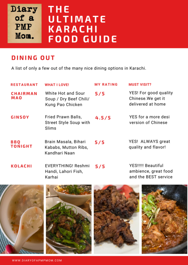 Karachi Food Guide by The PMP Mom5