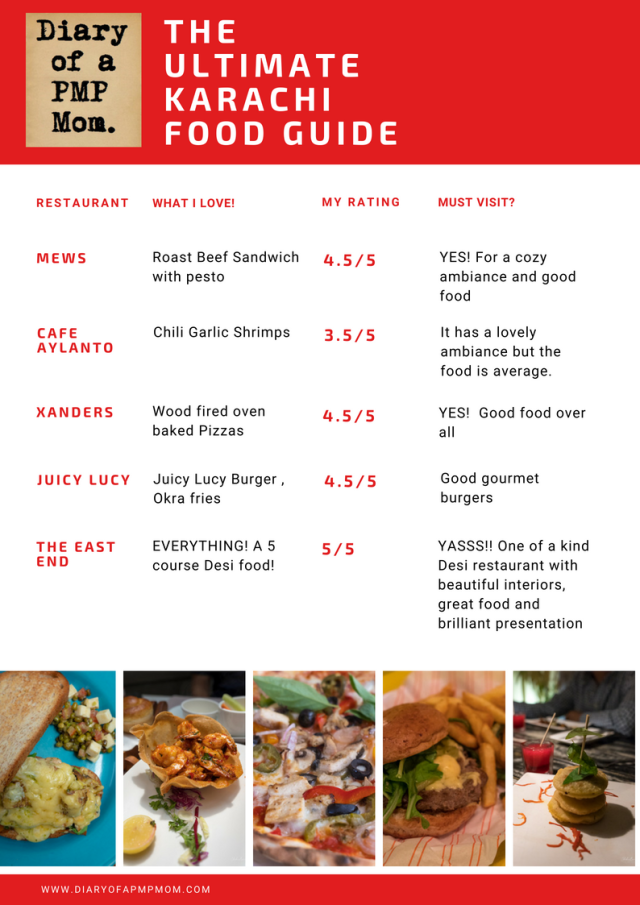 Karachi Food Guide by The PMP Mom6